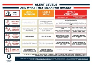 New updated guidelines from @englandhockey 🖤💛🖤
